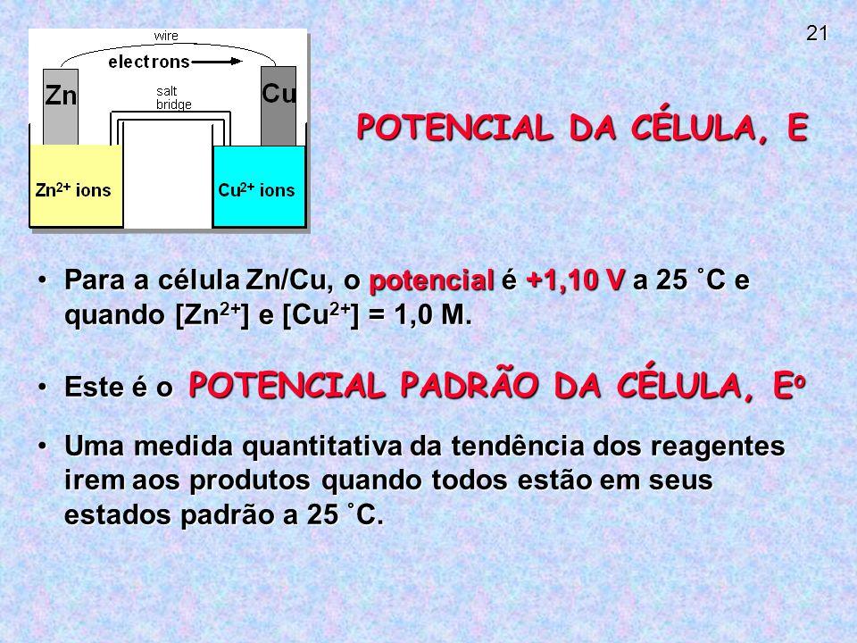 POTENCIAL DA CÉLULA, E Para a célula Zn/Cu, o potencial é +1,10 V a 25 ˚C e quando [Zn2+] e [Cu2+] = 1,0 M.